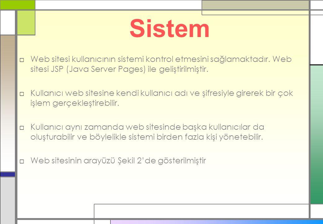 Sistem Web sitesi kullanıcının sistemi kontrol etmesini sağlamaktadır. Web sitesi JSP (Java Server Pages) ile geliştirilmiştir.