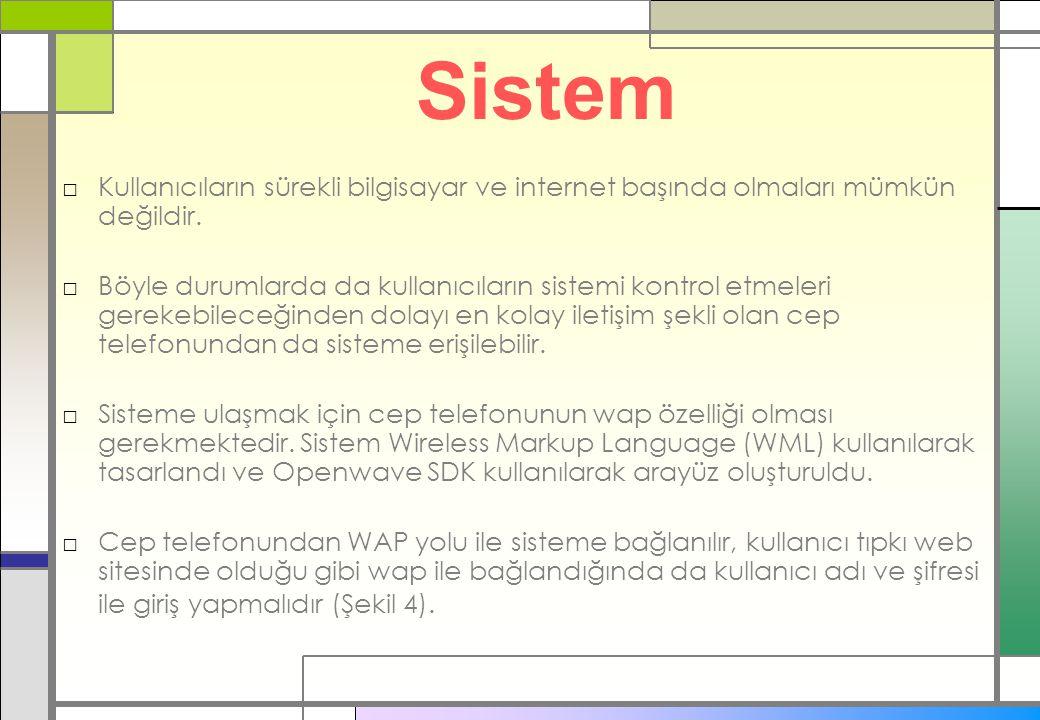Sistem Kullanıcıların sürekli bilgisayar ve internet başında olmaları mümkün değildir.