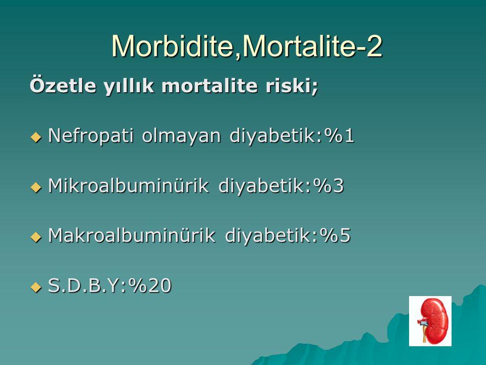 Morbidite,Mortalite-2 Özetle yıllık mortalite riski;