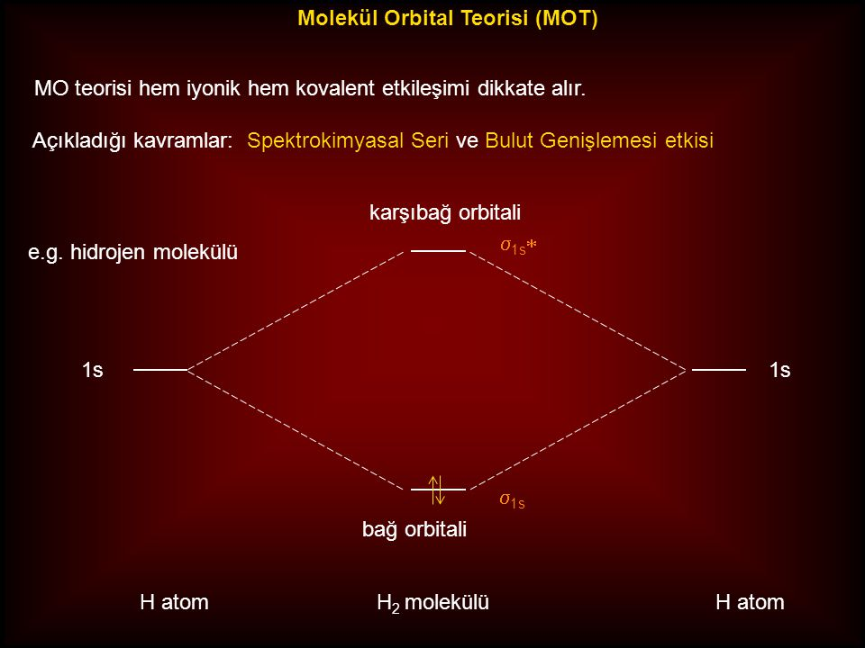Molekül Orbital Teorisi (MOT)