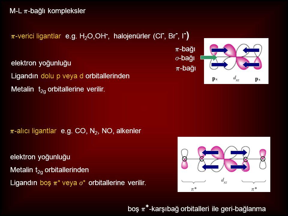 M-L p-bağlı kompleksler
