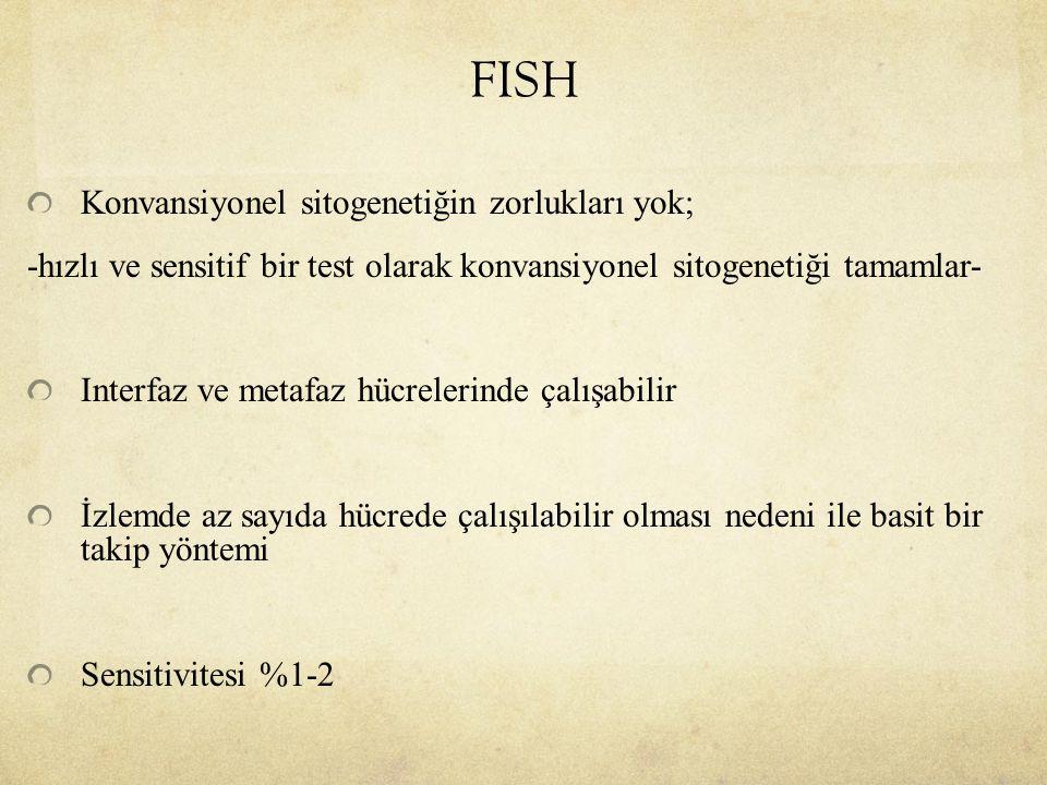 FISH Konvansiyonel sitogenetiğin zorlukları yok;