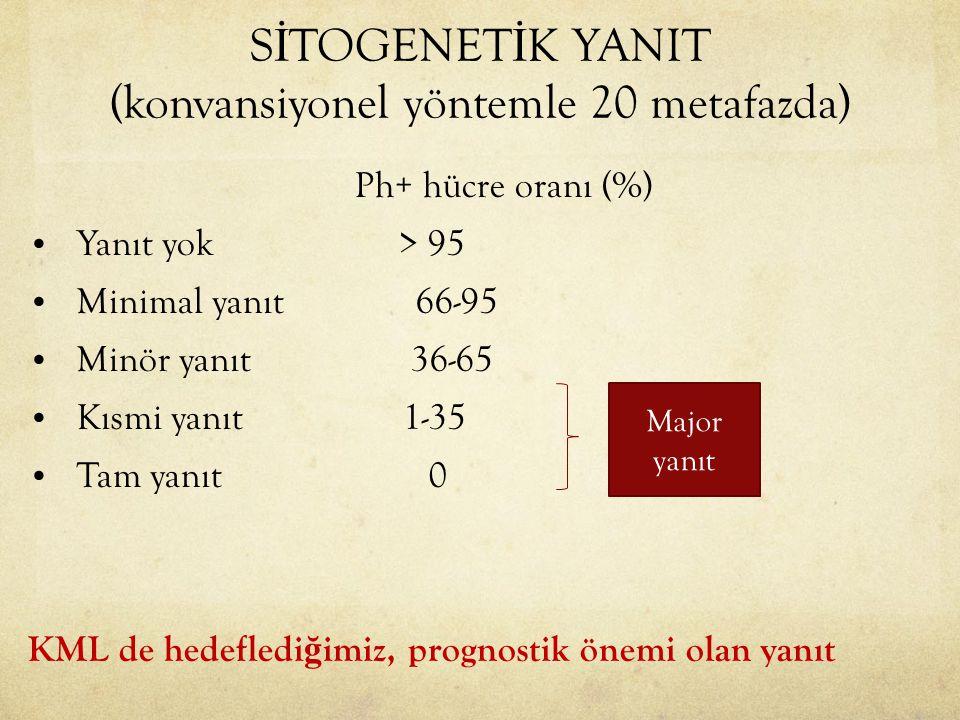 SİTOGENETİK YANIT (konvansiyonel yöntemle 20 metafazda)