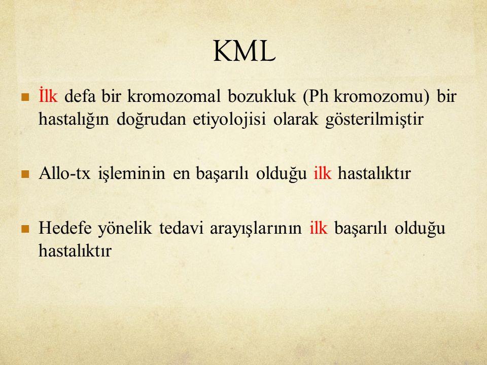KML İlk defa bir kromozomal bozukluk (Ph kromozomu) bir hastalığın doğrudan etiyolojisi olarak gösterilmiştir.