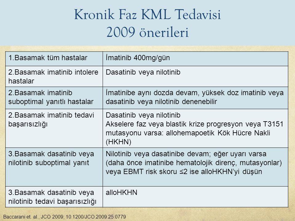 Kronik Faz KML Tedavisi 2009 önerileri