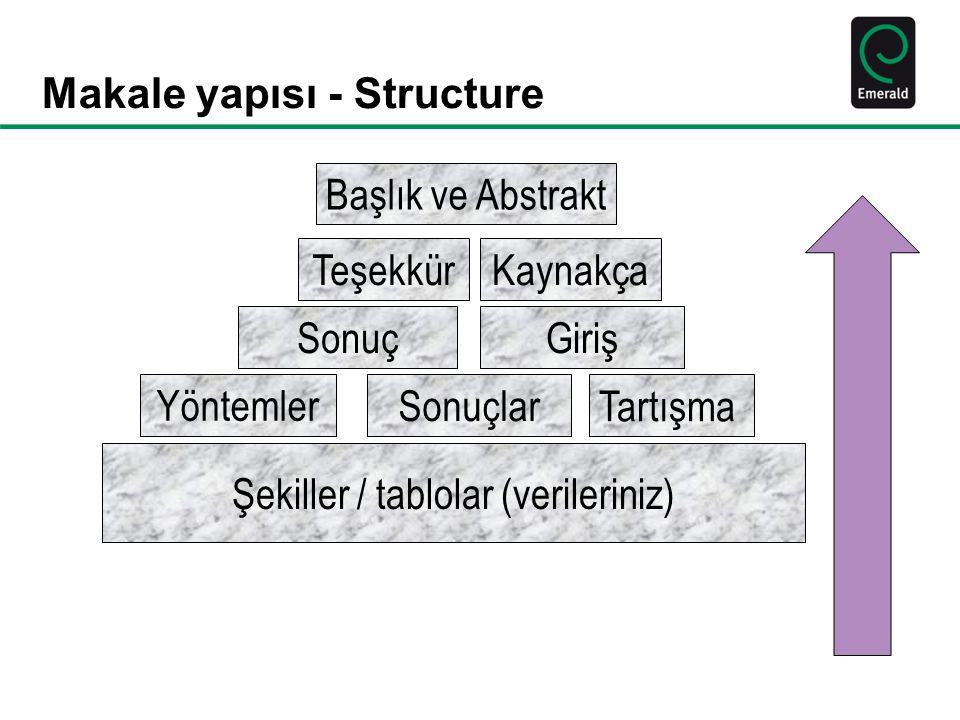 Makale yapısı - Structure