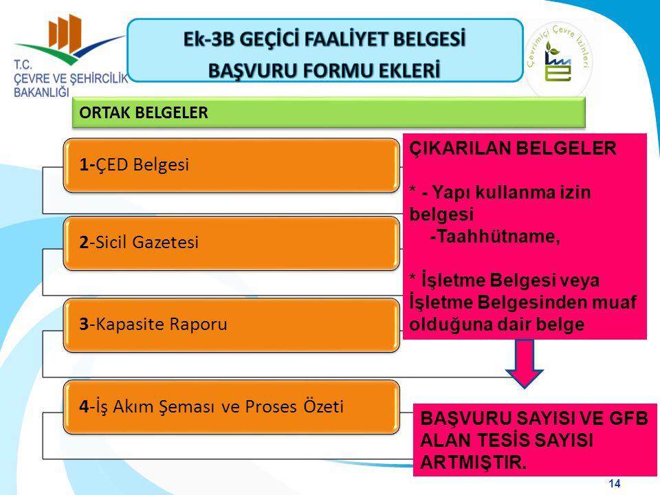 Ek-3B GEÇİCİ FAALİYET BELGESİ