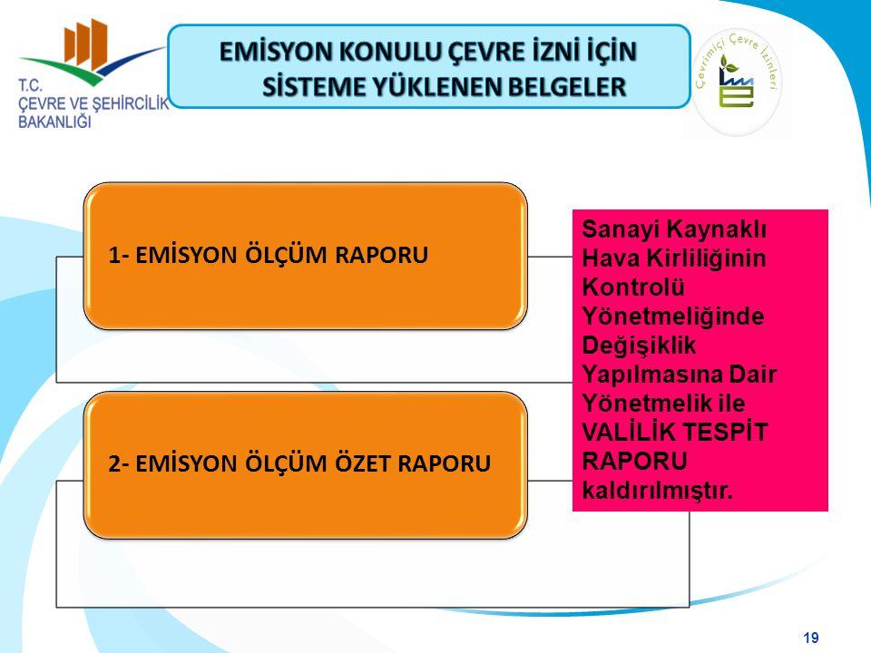 EMİSYON KONULU ÇEVRE İZNİ İÇİN SİSTEME YÜKLENEN BELGELER