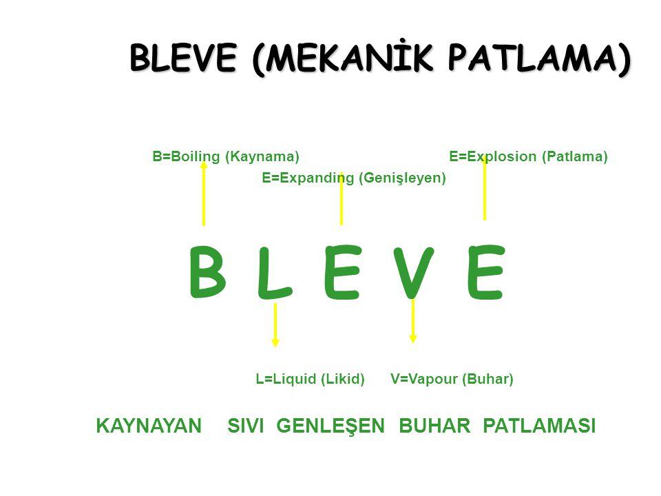 BLEVE (MEKANİK PATLAMA)