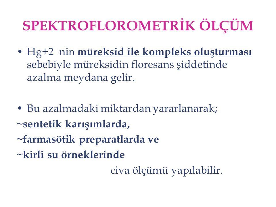 SPEKTROFLOROMETRİK ÖLÇÜM
