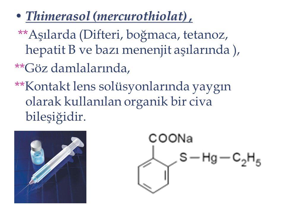 Thimerasol (mercurothiolat) ,