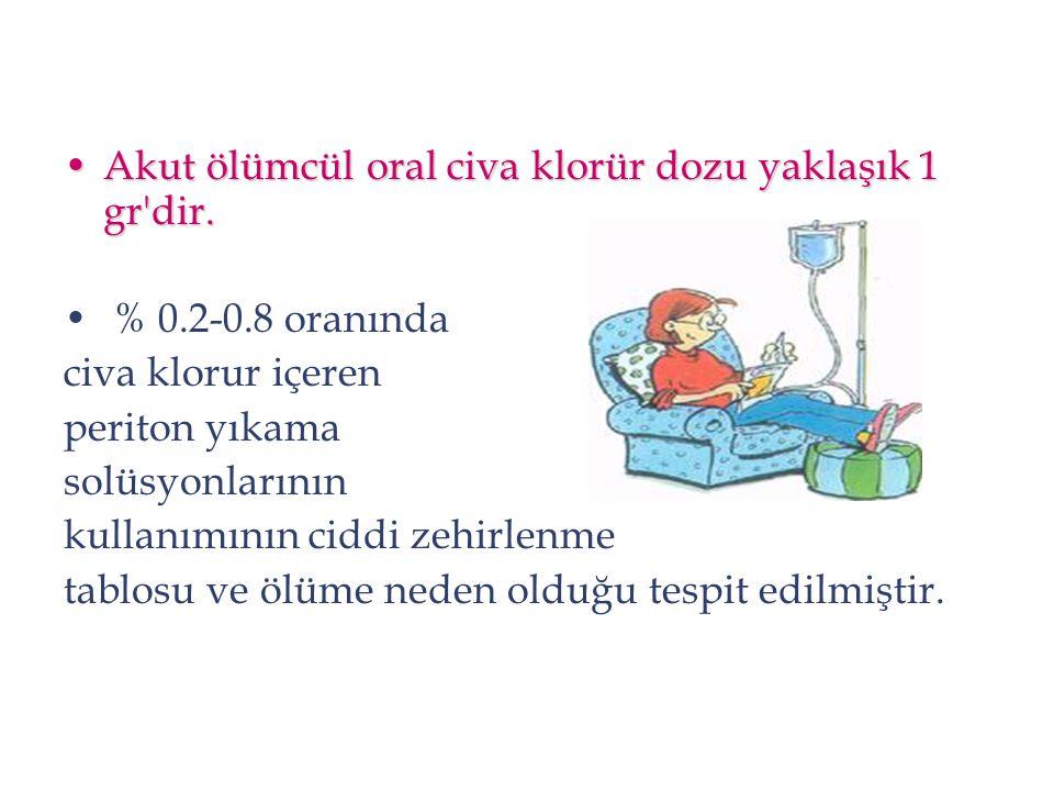 Akut ölümcül oral civa klorür dozu yaklaşık 1 gr dir.