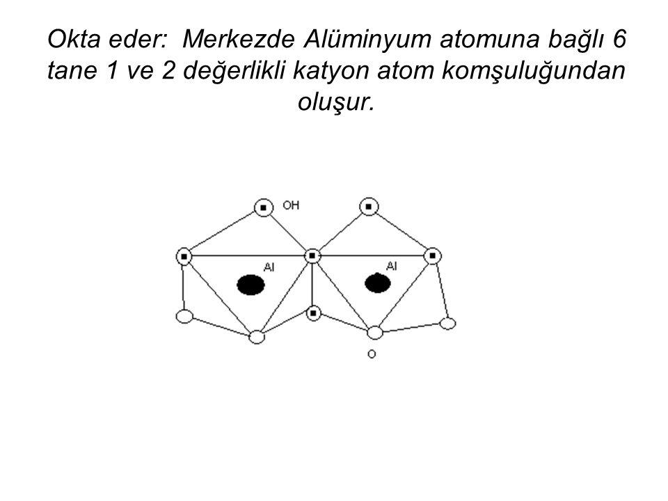 Okta eder: Merkezde Alüminyum atomuna bağlı 6 tane 1 ve 2 değerlikli katyon atom komşuluğundan oluşur.