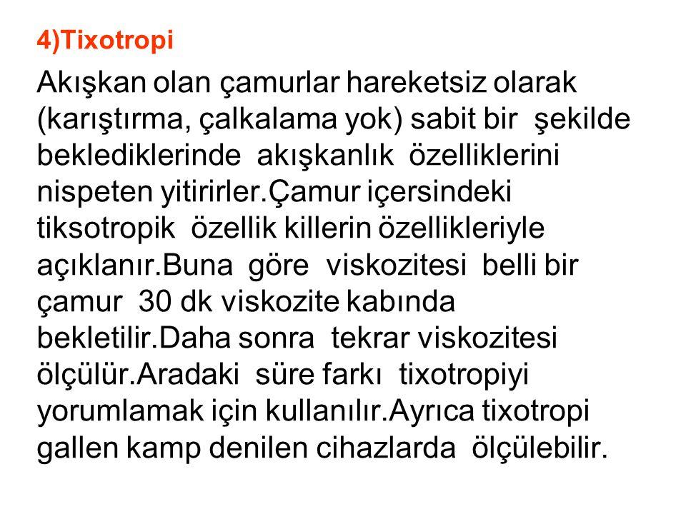 4)Tixotropi