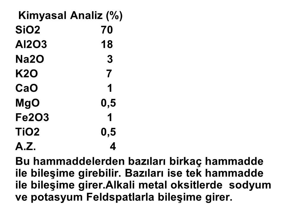 Kimyasal Analiz (%) SiO2 70. Al2O3 18. Na2O 3. K2O 7. CaO 1. MgO 0,5.