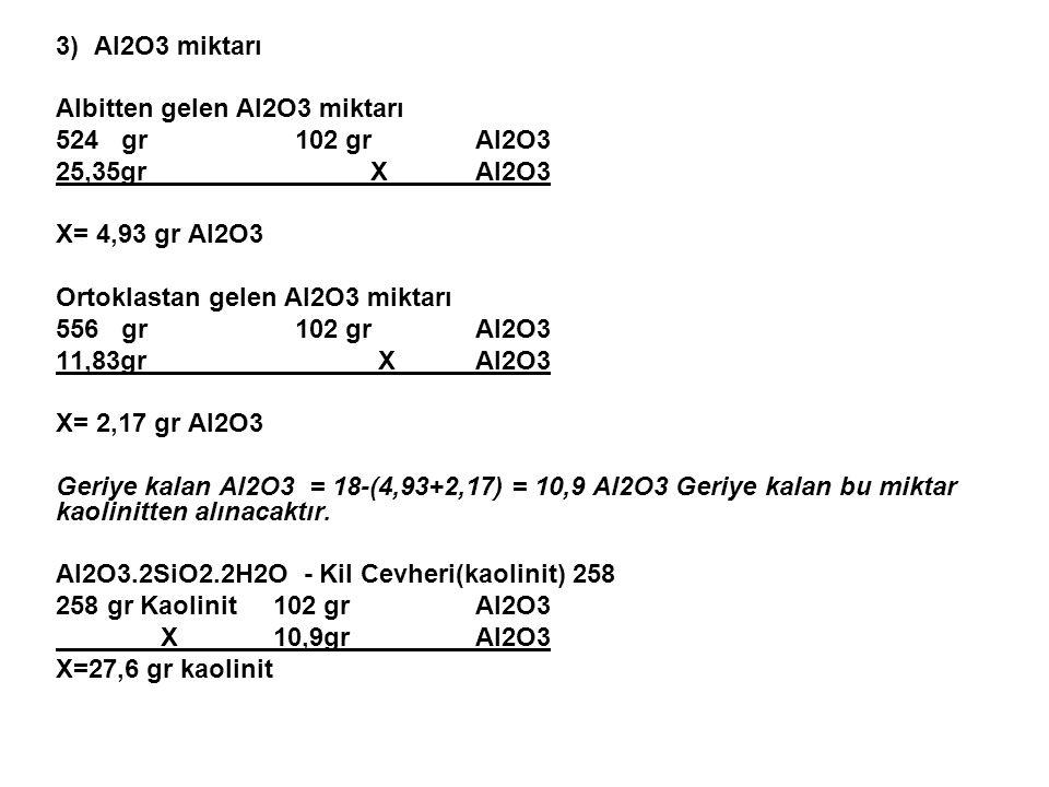 3) Al2O3 miktarı Albitten gelen Al2O3 miktarı. 524 gr 102 gr Al2O3. 25,35gr X Al2O3.