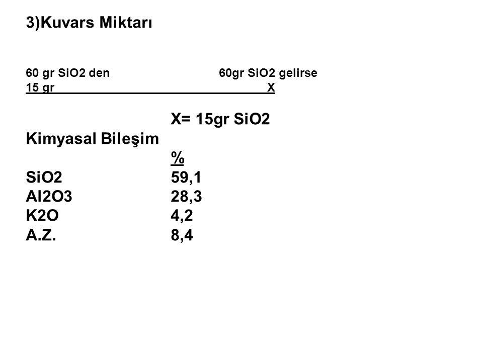 3)Kuvars Miktarı X= 15gr SiO2 Kimyasal Bileşim % SiO2 59,1 Al2O3 28,3