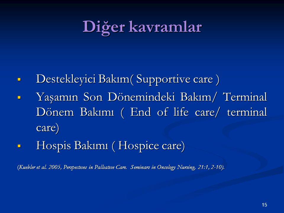 Diğer kavramlar Destekleyici Bakım( Supportive care )