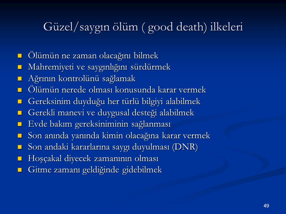 Güzel/saygın ölüm ( good death) ilkeleri