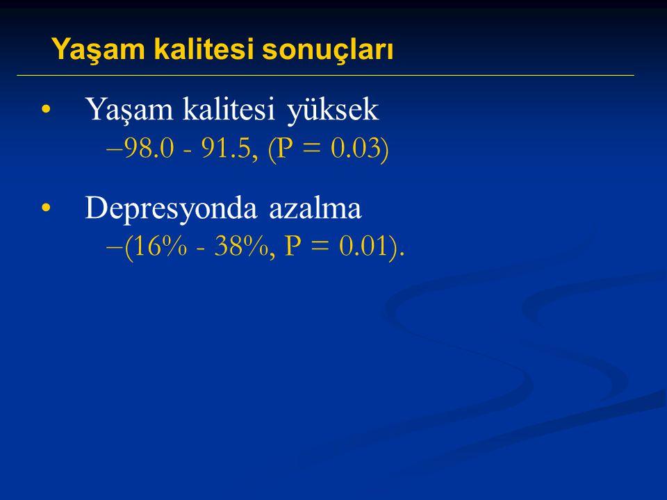 Yaşam kalitesi yüksek Depresyonda azalma 98.0 - 91.5, (P = 0.03)