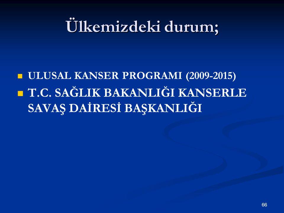 Ülkemizdeki durum; ULUSAL KANSER PROGRAMI (2009-2015) T.C. SAĞLIK BAKANLIĞI KANSERLE SAVAŞ DAİRESİ BAŞKANLIĞI.