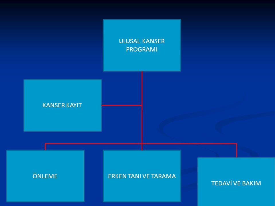 ULUSAL KANSER PROGRAMI