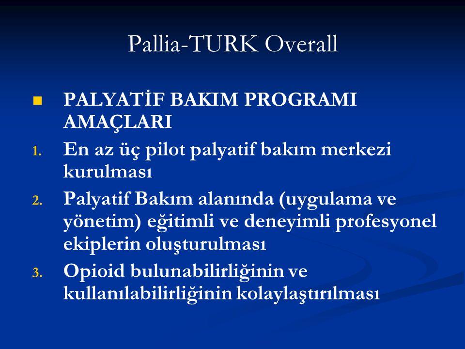 Pallia-TURK Overall PALYATİF BAKIM PROGRAMI AMAÇLARI