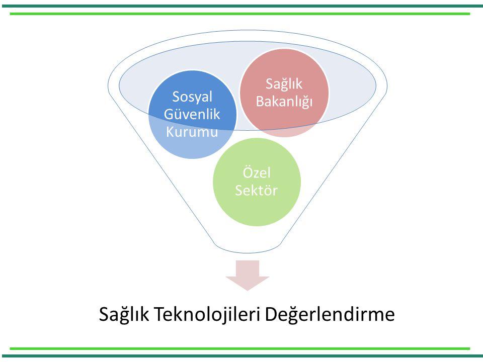 Sağlık Teknolojileri Değerlendirme