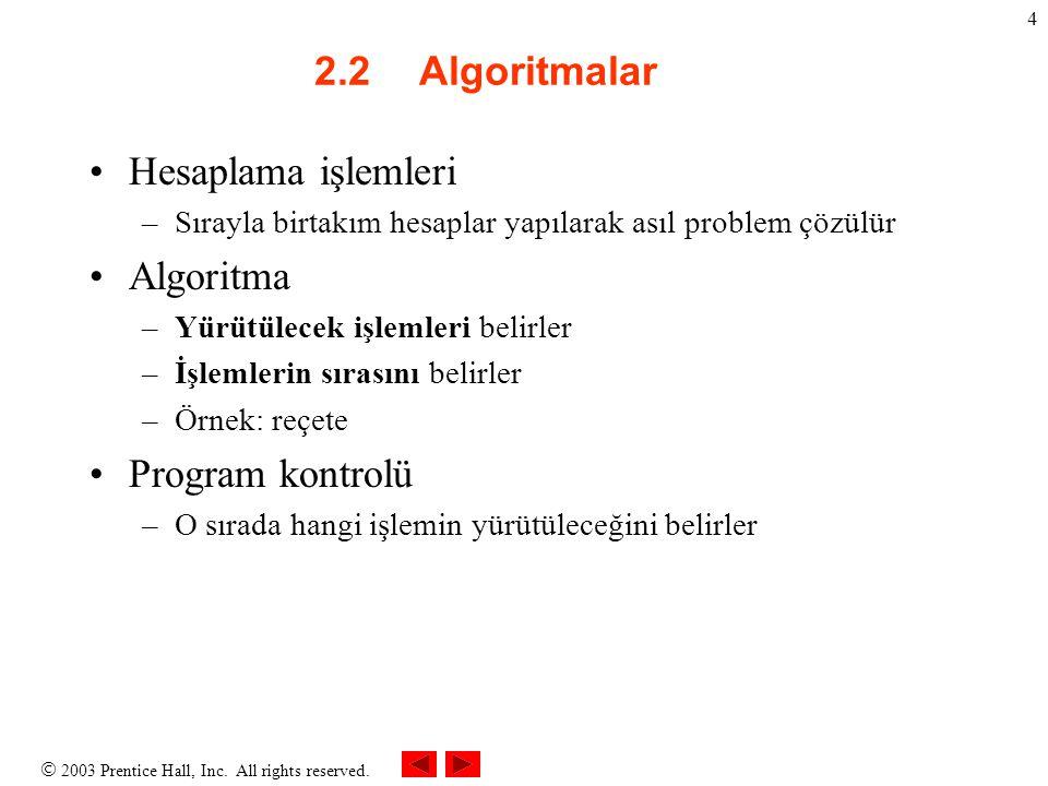 2.2 Algoritmalar Hesaplama işlemleri Algoritma Program kontrolü