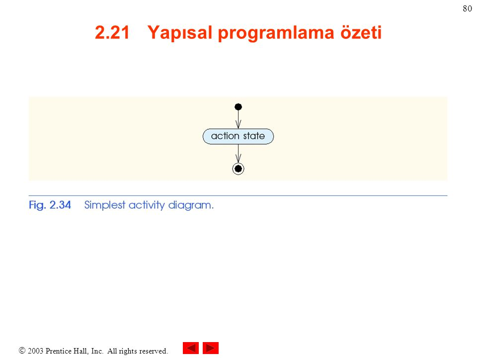 2.21 Yapısal programlama özeti