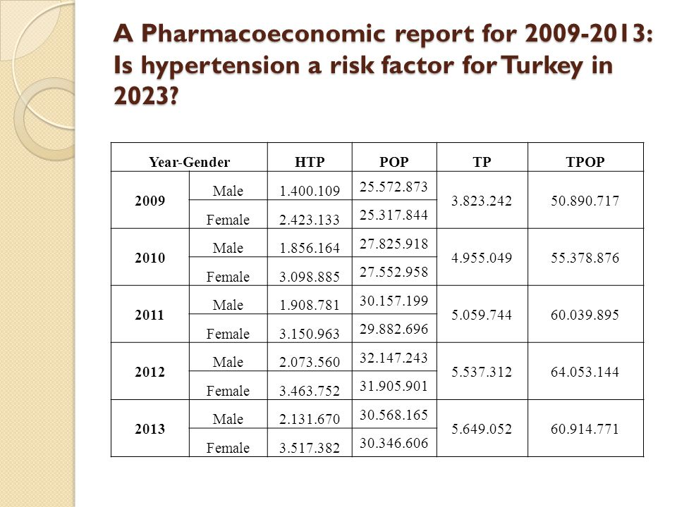 A Pharmacoeconomic report for 2009-2013: Is hypertension a risk factor for Turkey in 2023