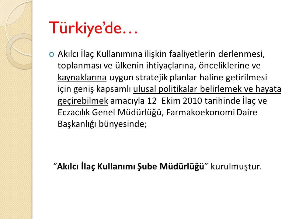 Türkiye'de…