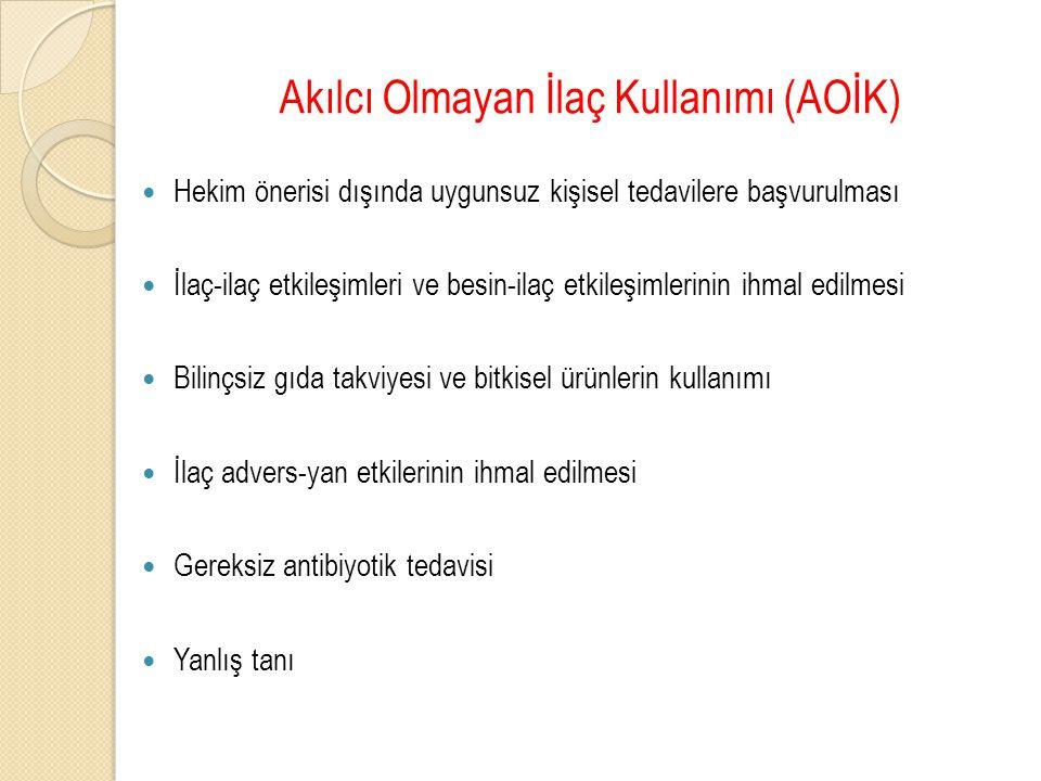 Akılcı Olmayan İlaç Kullanımı (AOİK)