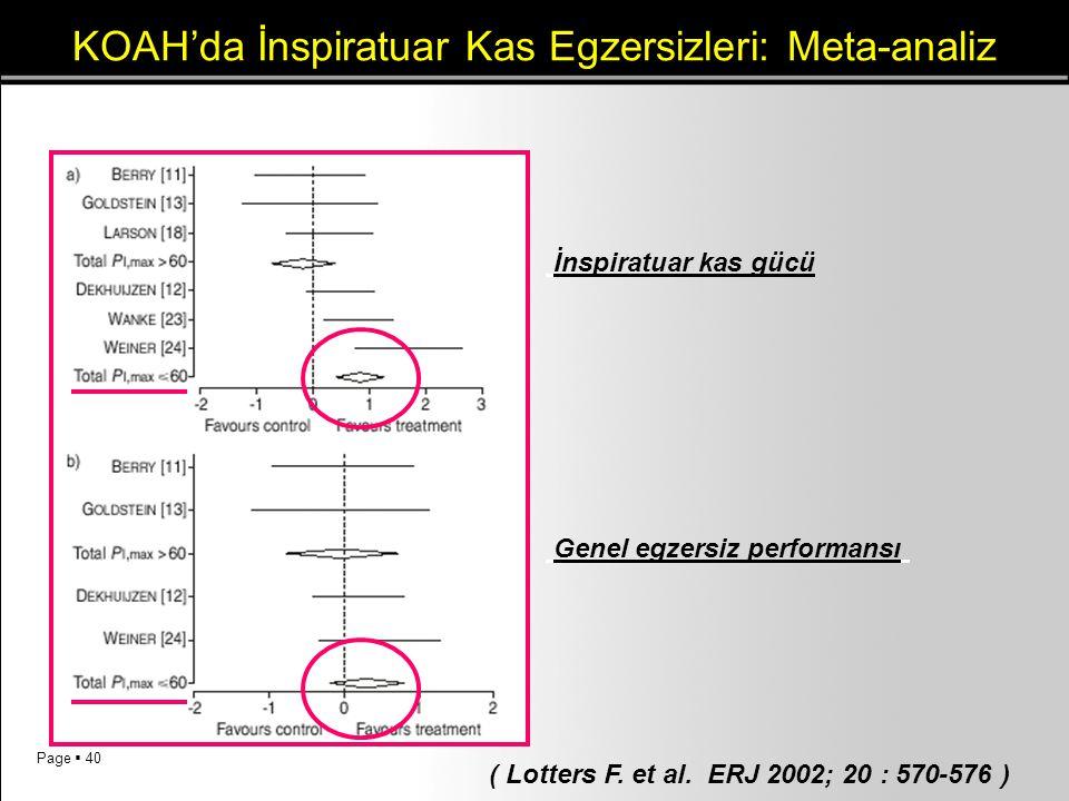KOAH'da İnspiratuar Kas Egzersizleri: Meta-analiz