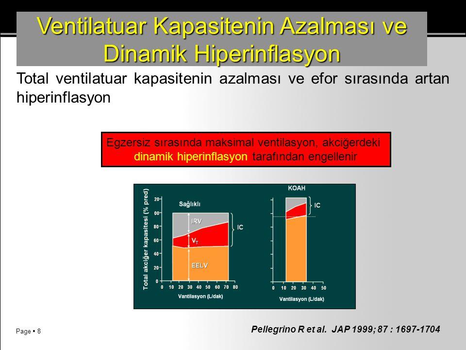 Ventilatuar Kapasitenin Azalması ve Dinamik Hiperinflasyon