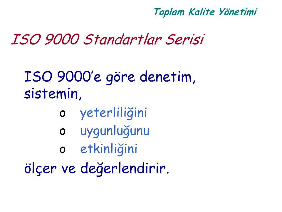 ISO 9000 Standartlar Serisi