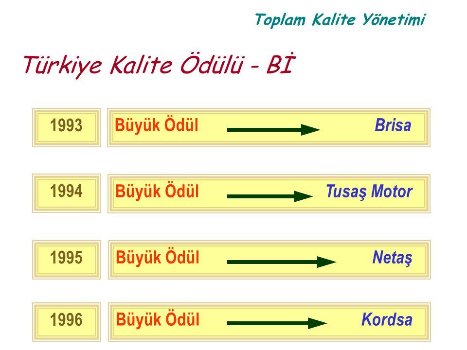 Türkiye Kalite Ödülü - Bİ