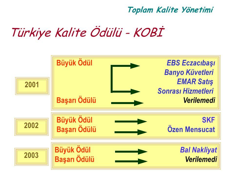 Türkiye Kalite Ödülü - KOBİ