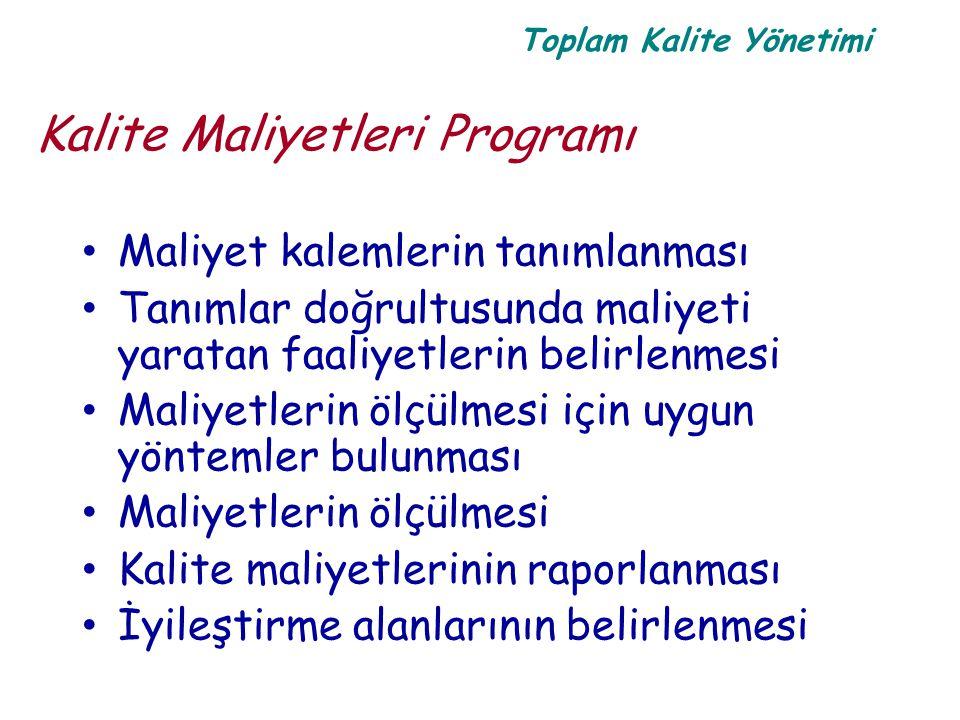 Kalite Maliyetleri Programı