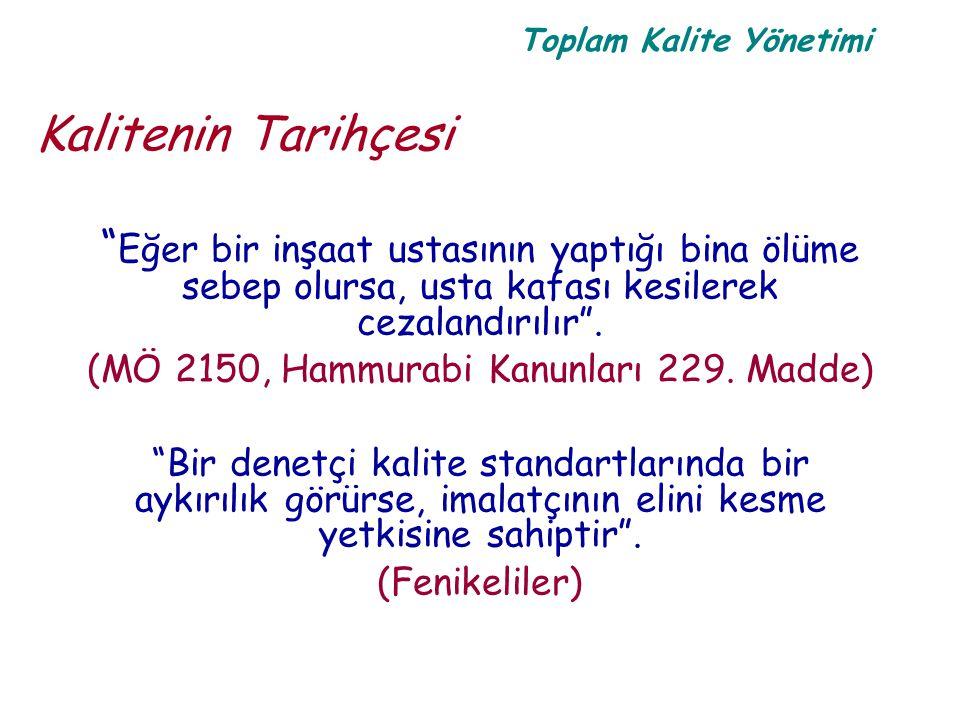 (MÖ 2150, Hammurabi Kanunları 229. Madde)