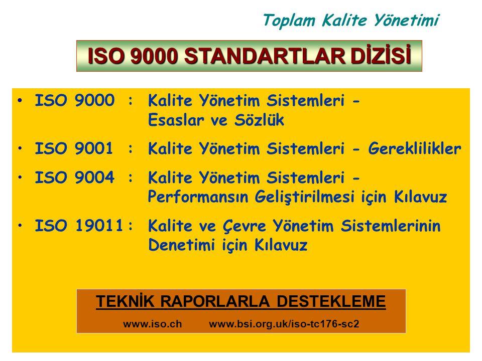 ISO 9000 STANDARTLAR DİZİSİ