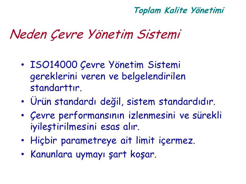 Neden Çevre Yönetim Sistemi