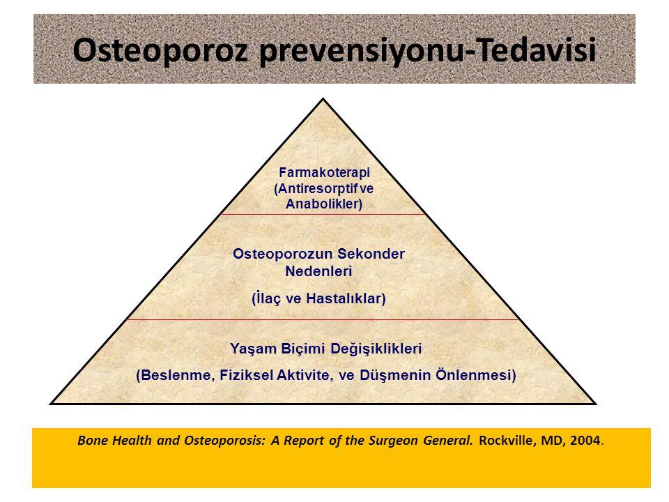 Osteoporoz prevensiyonu-Tedavisi