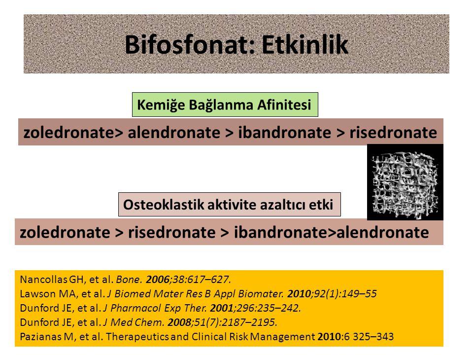 Bifosfonat: Etkinlik Kemiğe Bağlanma Afinitesi. zoledronate> alendronate > ibandronate > risedronate.