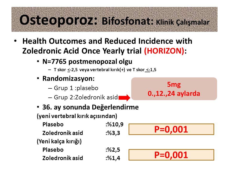 Osteoporoz: Bifosfonat: Klinik Çalışmalar