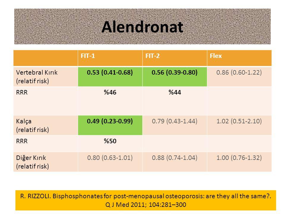 Alendronat FIT-1 FIT-2 Flex Vertebral Kırık (relatif risk)