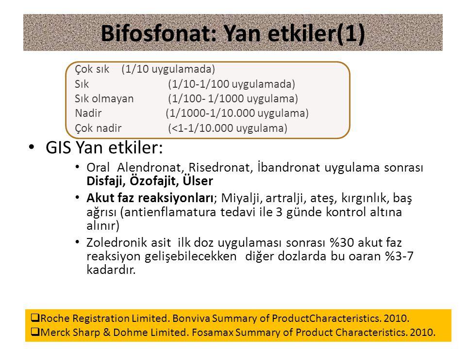Bifosfonat: Yan etkiler(1)