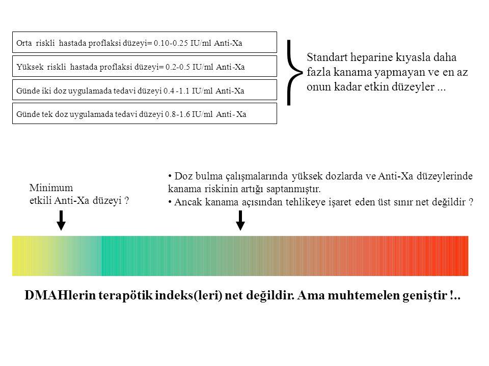 Orta riskli hastada proflaksi. düzeyi= 0.10. - 0.25 IU/ml. Anti. - Xa.  Standart heparine kıyasla daha.