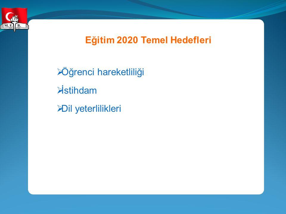 Eğitim 2020 Temel Hedefleri