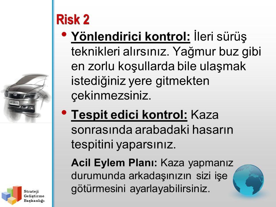Risk 2
